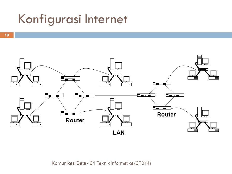 Konfigurasi Internet Router LAN