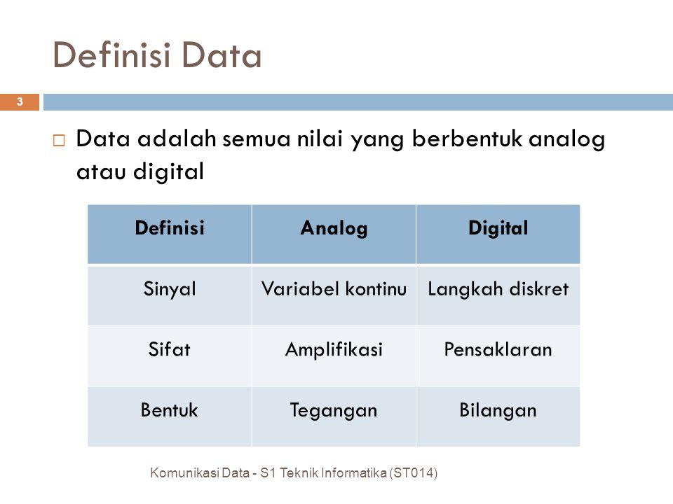 Definisi Data Data adalah semua nilai yang berbentuk analog atau digital. Definisi. Analog. Digital.