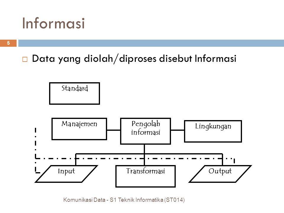 Informasi Data yang diolah/diproses disebut Informasi Standard
