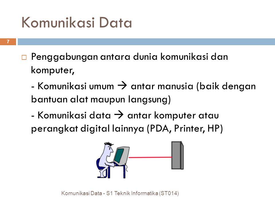 Komunikasi Data Penggabungan antara dunia komunikasi dan komputer,