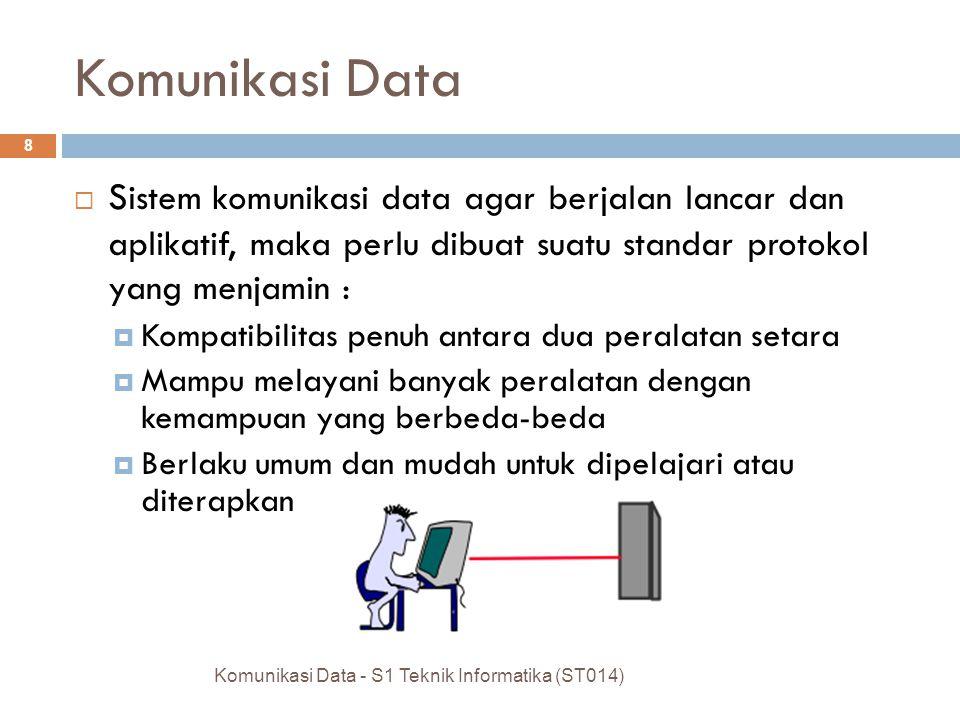 Komunikasi Data Sistem komunikasi data agar berjalan lancar dan aplikatif, maka perlu dibuat suatu standar protokol yang menjamin :