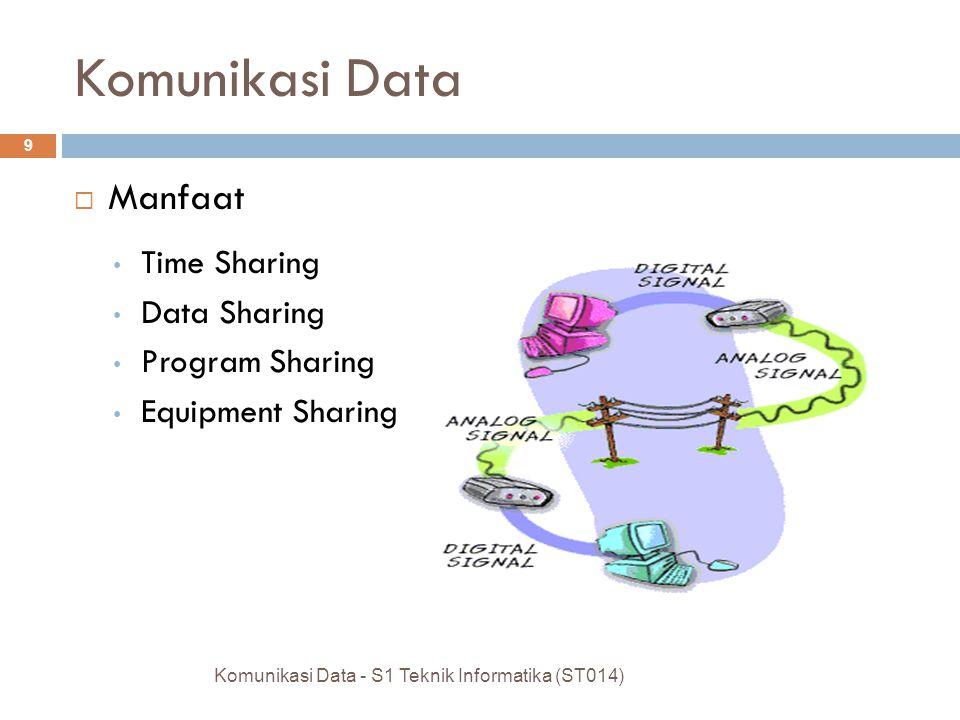Komunikasi Data Manfaat Time Sharing Data Sharing Program Sharing