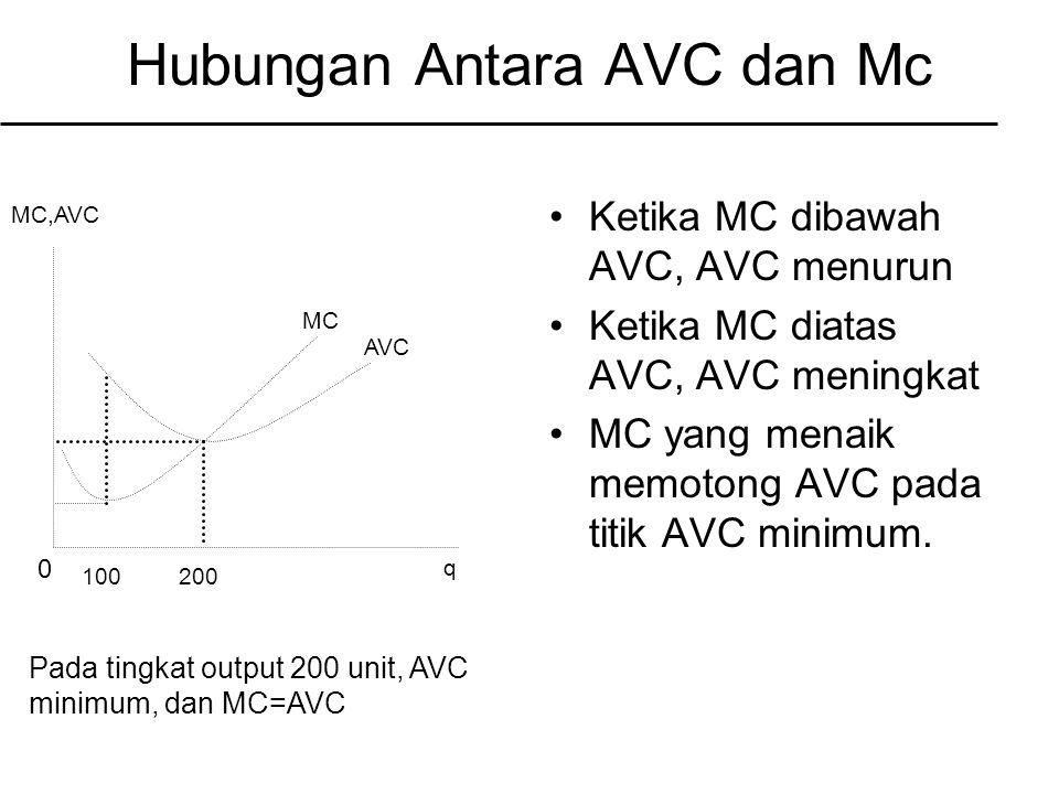 Hubungan Antara AVC dan Mc