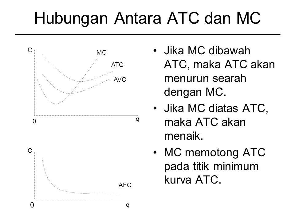 Hubungan Antara ATC dan MC