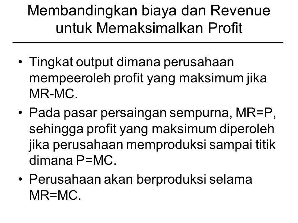Membandingkan biaya dan Revenue untuk Memaksimalkan Profit
