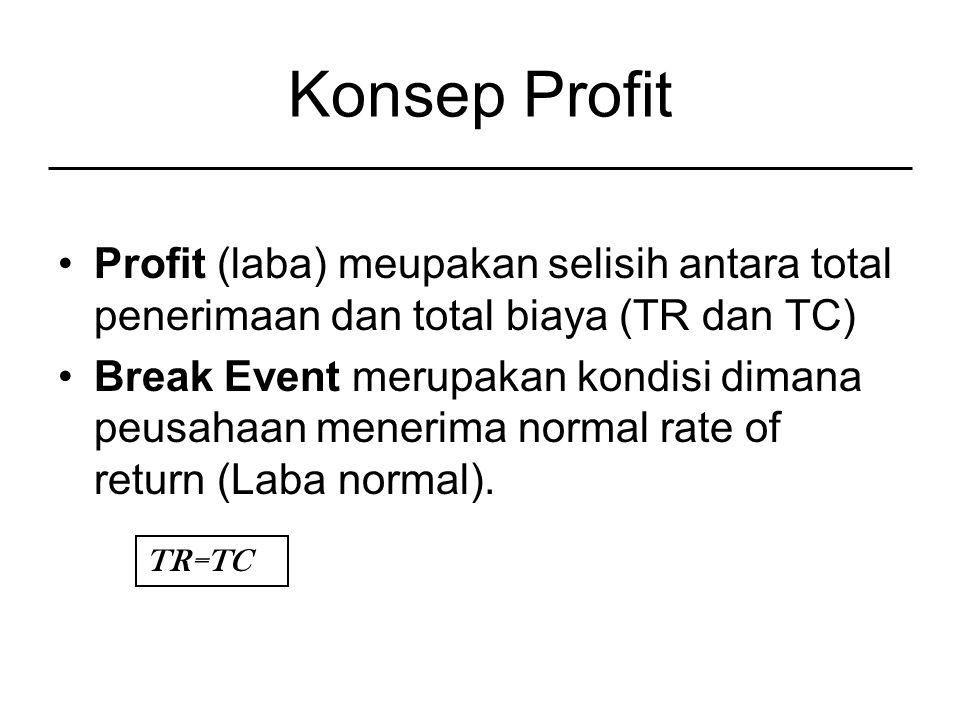 Konsep Profit Profit (laba) meupakan selisih antara total penerimaan dan total biaya (TR dan TC)