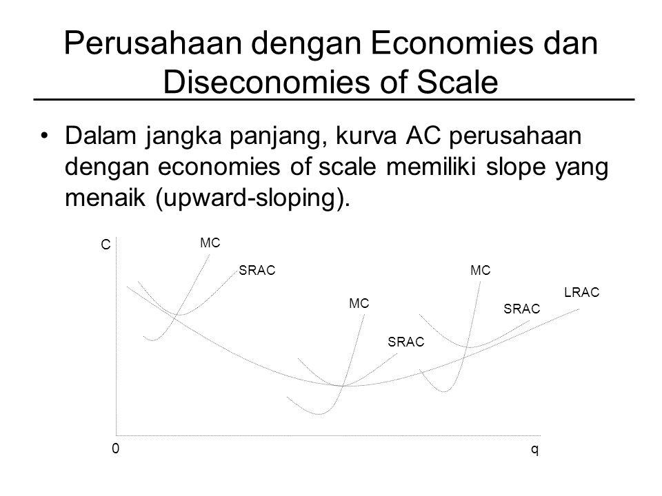 Perusahaan dengan Economies dan Diseconomies of Scale