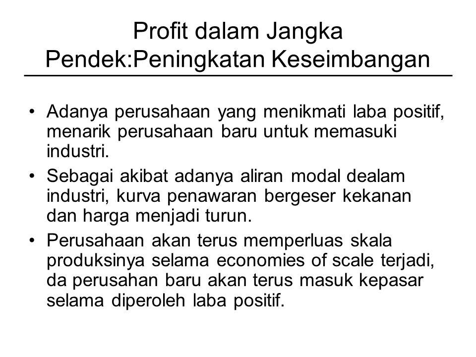 Profit dalam Jangka Pendek:Peningkatan Keseimbangan