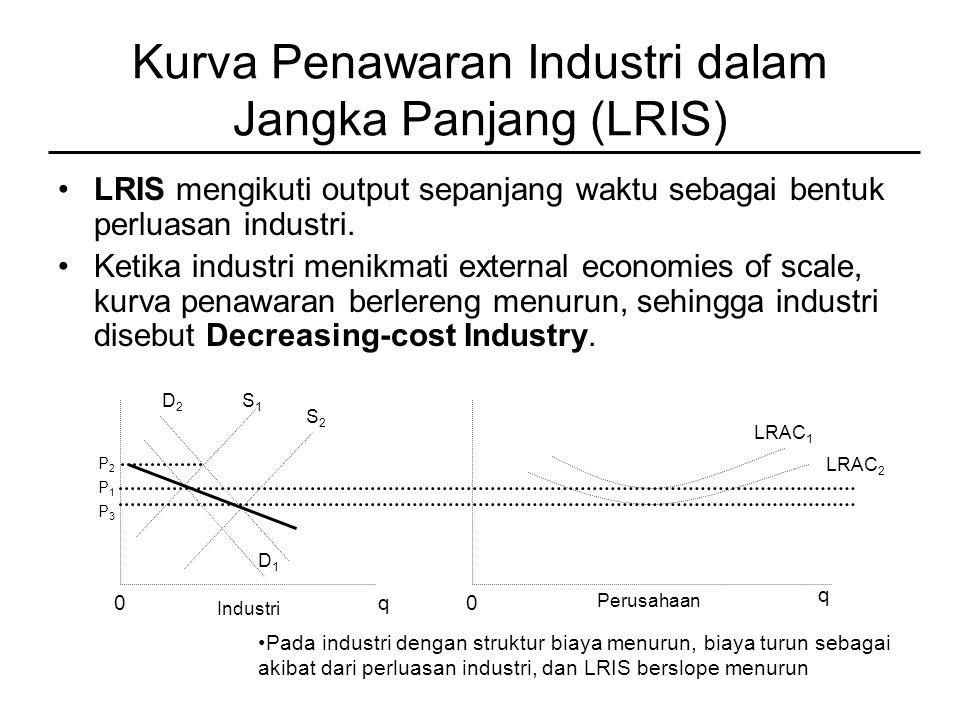Kurva Penawaran Industri dalam Jangka Panjang (LRIS)