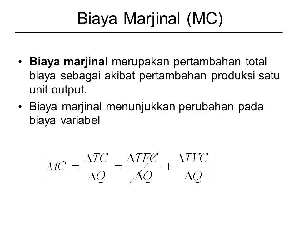 Biaya Marjinal (MC) Biaya marjinal merupakan pertambahan total biaya sebagai akibat pertambahan produksi satu unit output.