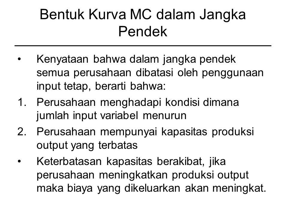 Bentuk Kurva MC dalam Jangka Pendek