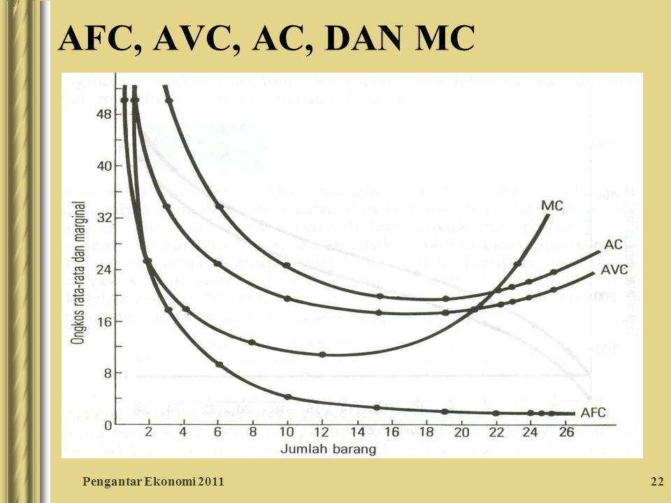 AFC, AVC, AC, DAN MC Pengantar Ekonomi 2011
