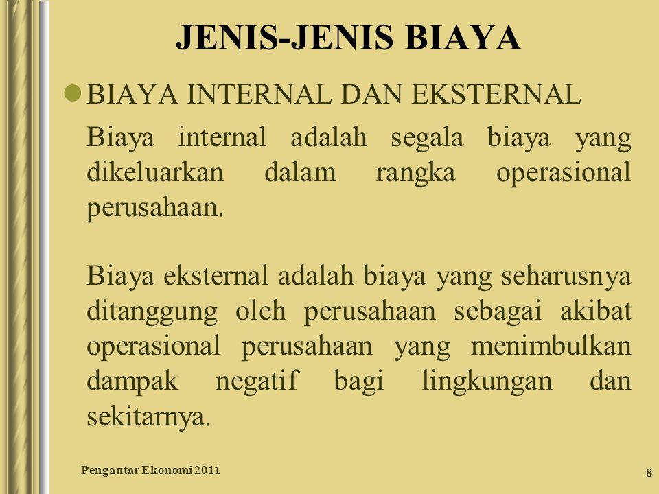 JENIS-JENIS BIAYA BIAYA INTERNAL DAN EKSTERNAL
