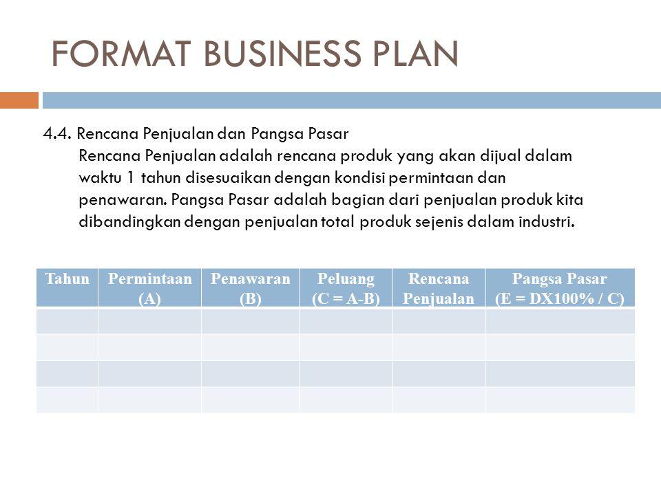 FORMAT BUSINESS PLAN 4.4. Rencana Penjualan dan Pangsa Pasar