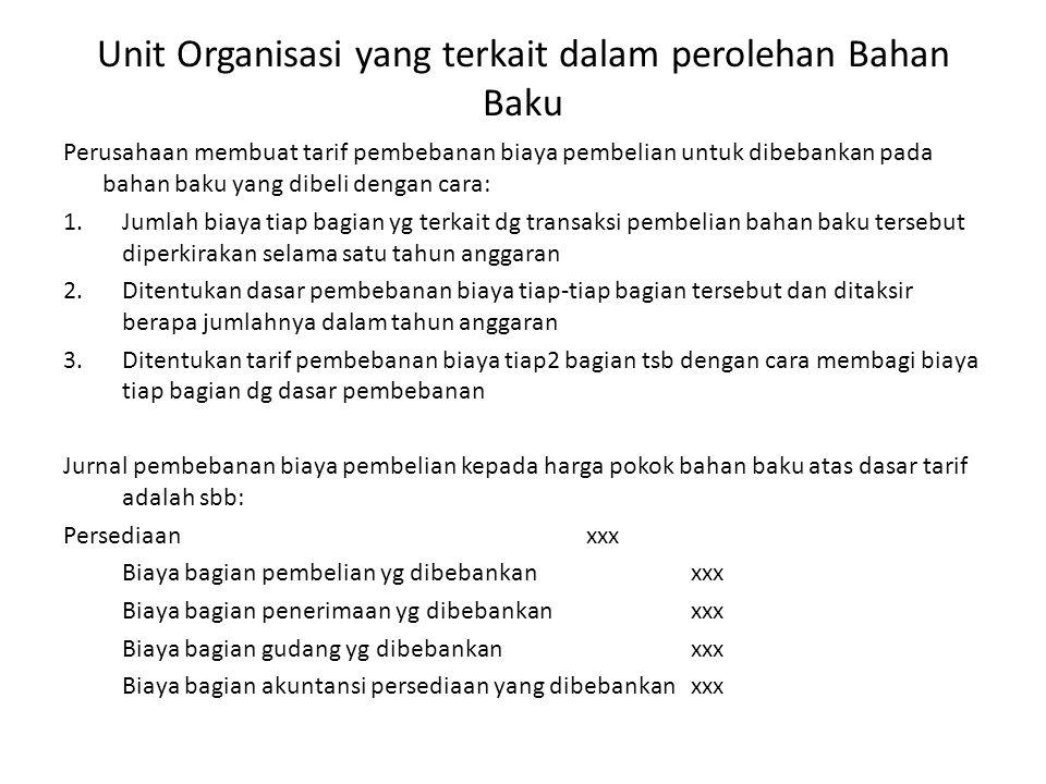 Unit Organisasi yang terkait dalam perolehan Bahan Baku