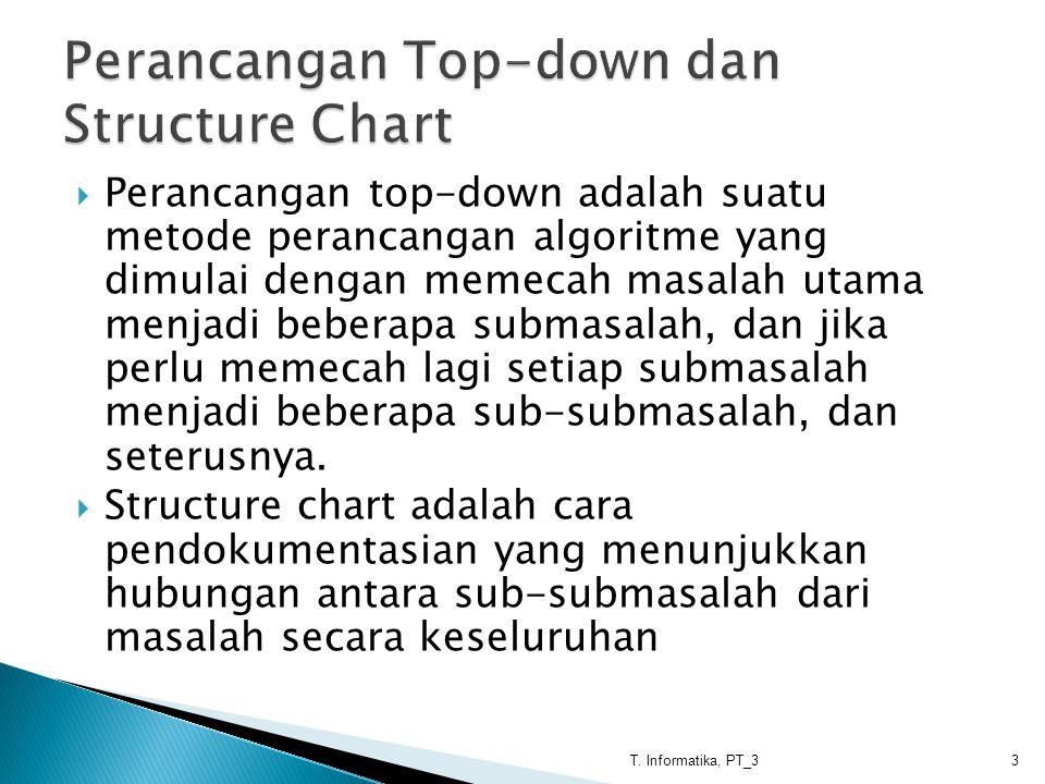 Perancangan Top-down dan Structure Chart