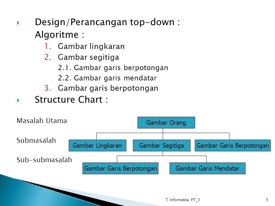 Design/Perancangan top-down : Algoritme :