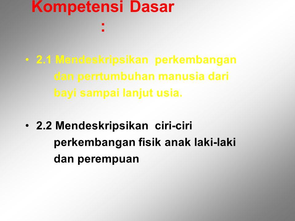 Kompetensi Dasar : 2.1 Mendeskripsikan perkembangan