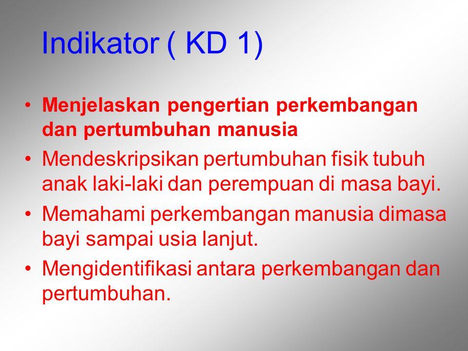 Indikator ( KD 1) Menjelaskan pengertian perkembangan dan pertumbuhan manusia.