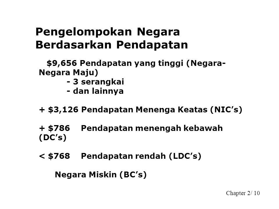 Berdasarkan Pendapatan