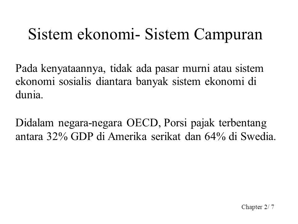 Sistem ekonomi- Sistem Campuran