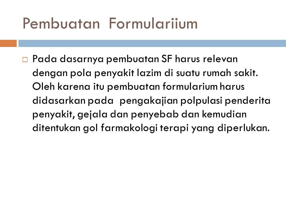 Pembuatan Formulariium