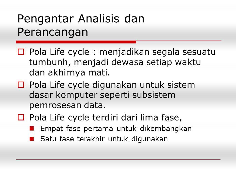 Pengantar Analisis dan Perancangan