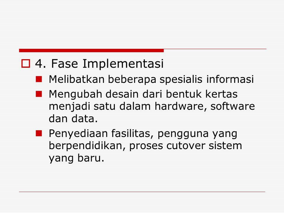 4. Fase Implementasi Melibatkan beberapa spesialis informasi