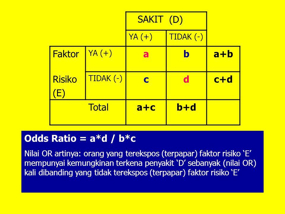 SAKIT (D) Faktor a b a+b Risiko (E) c d c+d Total a+c b+d