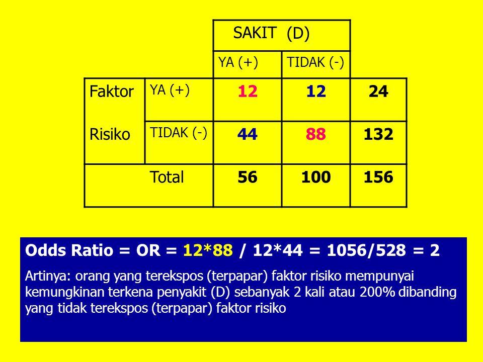 SAKIT (D) Faktor 12 24 Risiko 44 88 132 Total 56 100 156