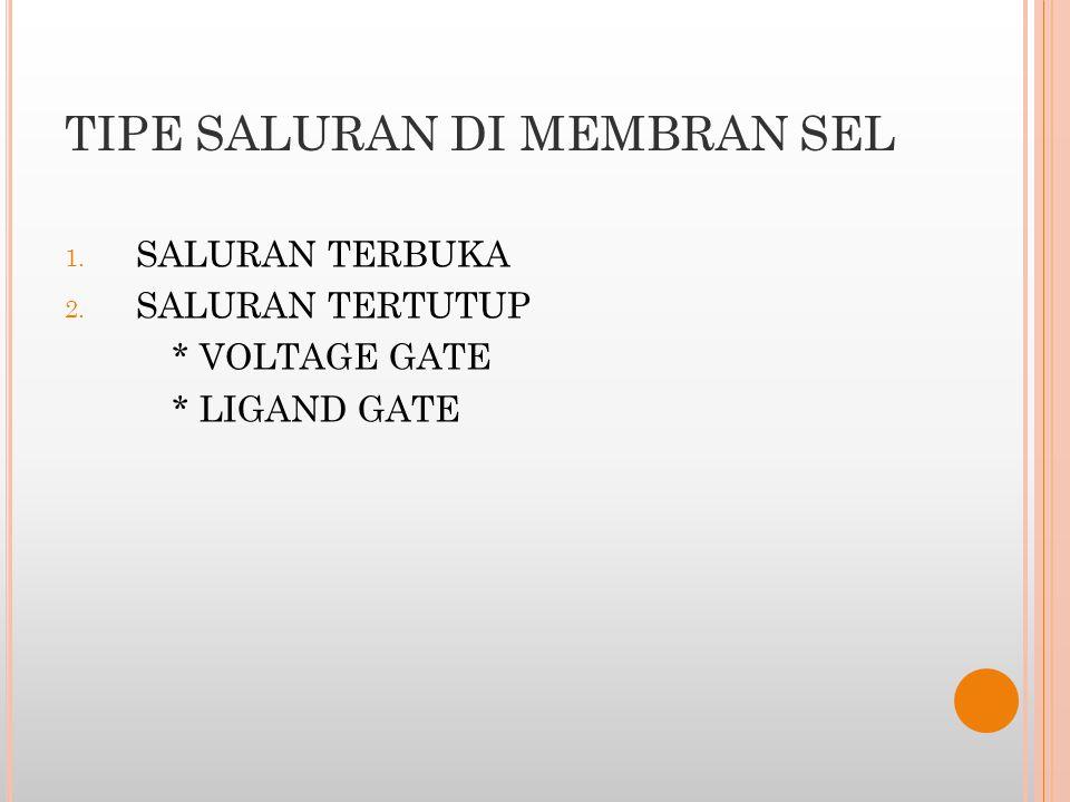 TIPE SALURAN DI MEMBRAN SEL