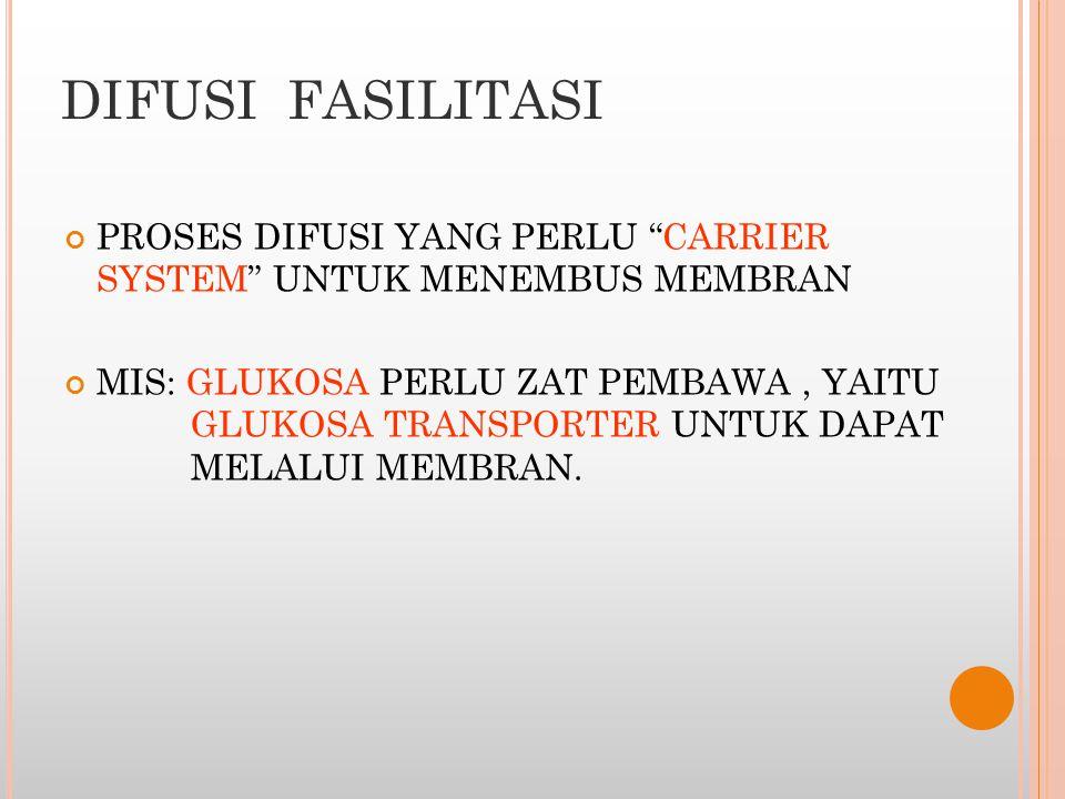 DIFUSI FASILITASI PROSES DIFUSI YANG PERLU CARRIER SYSTEM UNTUK MENEMBUS MEMBRAN.