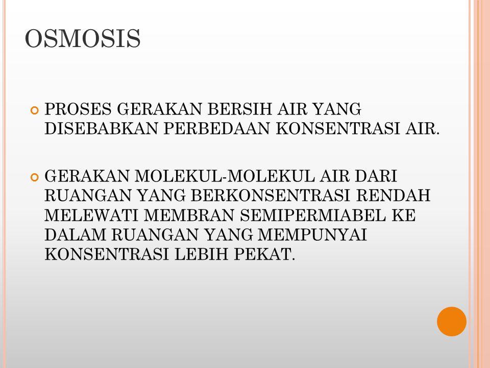 OSMOSIS PROSES GERAKAN BERSIH AIR YANG DISEBABKAN PERBEDAAN KONSENTRASI AIR.