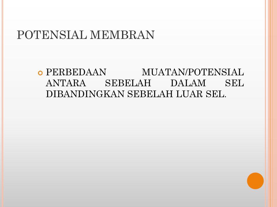 POTENSIAL MEMBRAN PERBEDAAN MUATAN/POTENSIAL ANTARA SEBELAH DALAM SEL DIBANDINGKAN SEBELAH LUAR SEL.