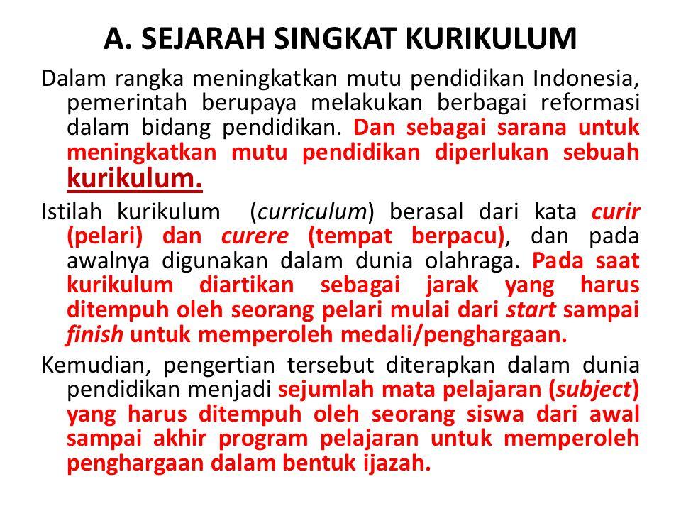 A. SEJARAH SINGKAT KURIKULUM