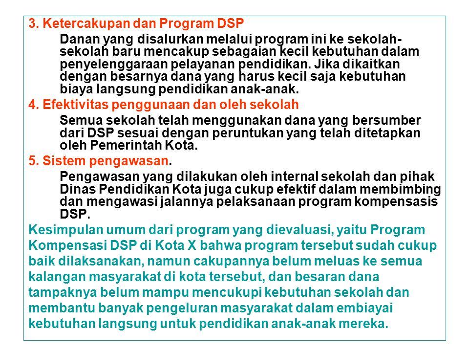 3. Ketercakupan dan Program DSP