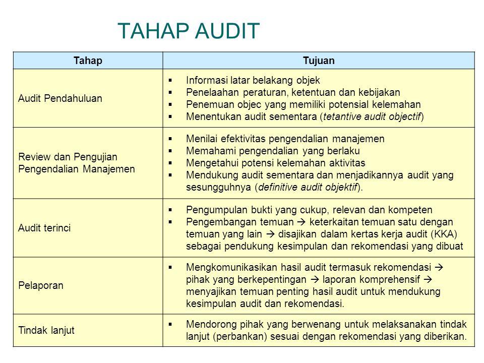 TAHAP AUDIT Tahap Tujuan Audit Pendahuluan