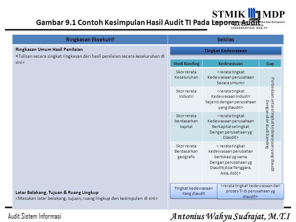 Gambar 9.1 Contoh Kesimpulan Hasil Audit TI Pada Laporan Audit