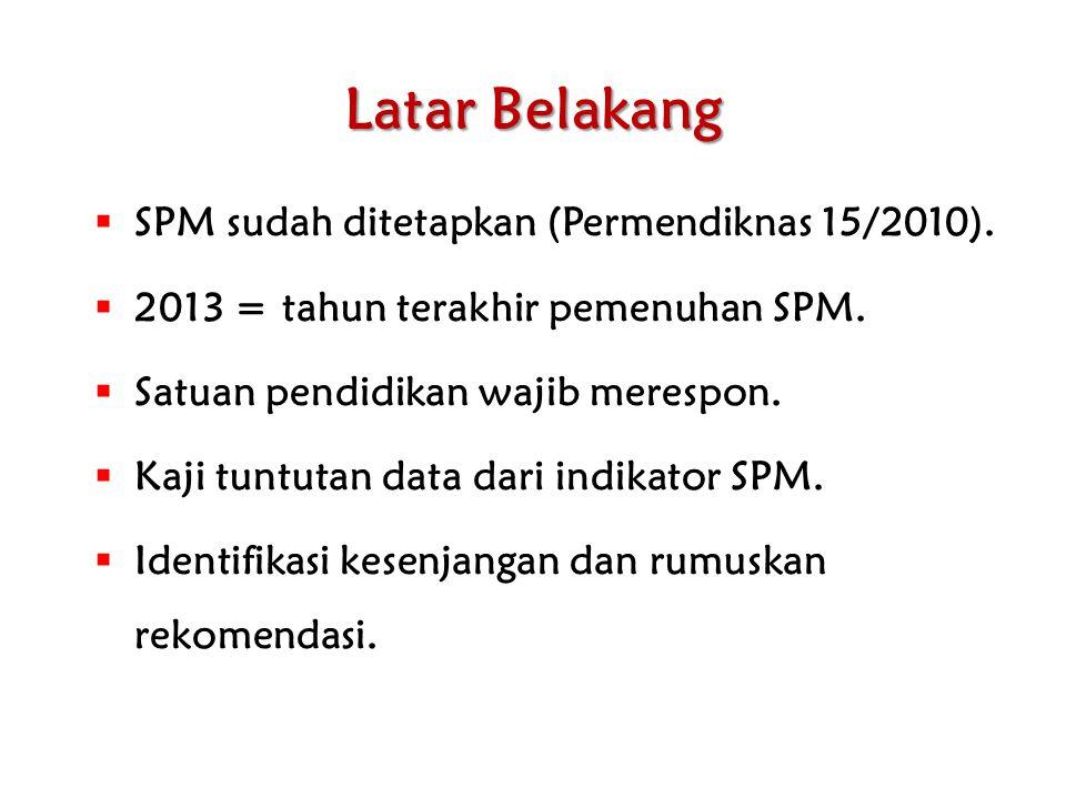 Latar Belakang SPM sudah ditetapkan (Permendiknas 15/2010).