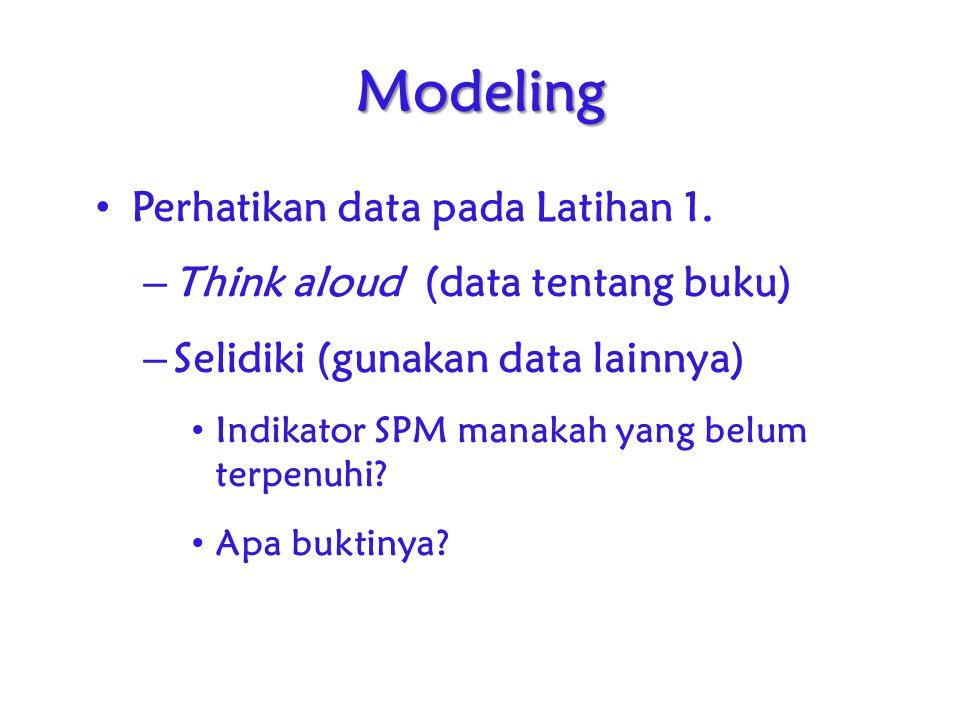 Modeling Perhatikan data pada Latihan 1.