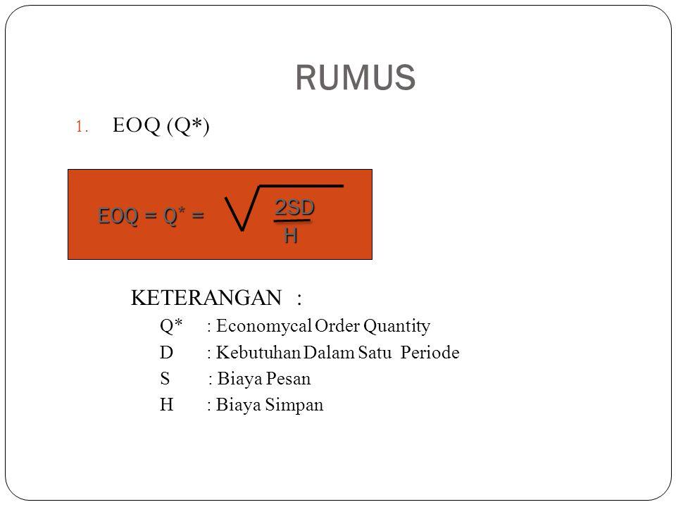 RUMUS EOQ (Q*) 2SD KETERANGAN : EOQ = Q* = H