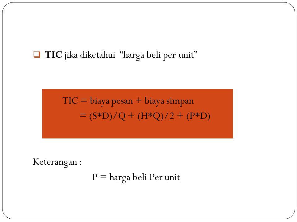 TIC jika diketahui harga beli per unit