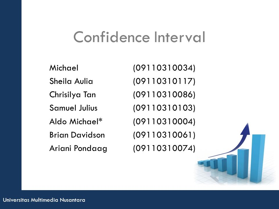 Confidence Interval Michael (09110310034) Sheila Aulia (09110310117)