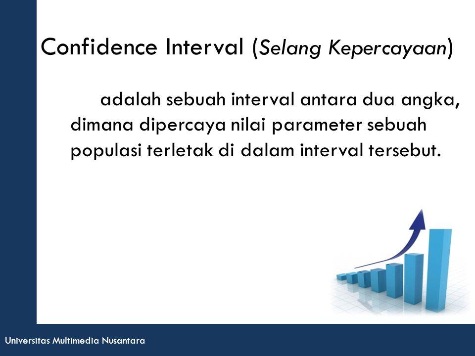 Confidence Interval (Selang Kepercayaan)