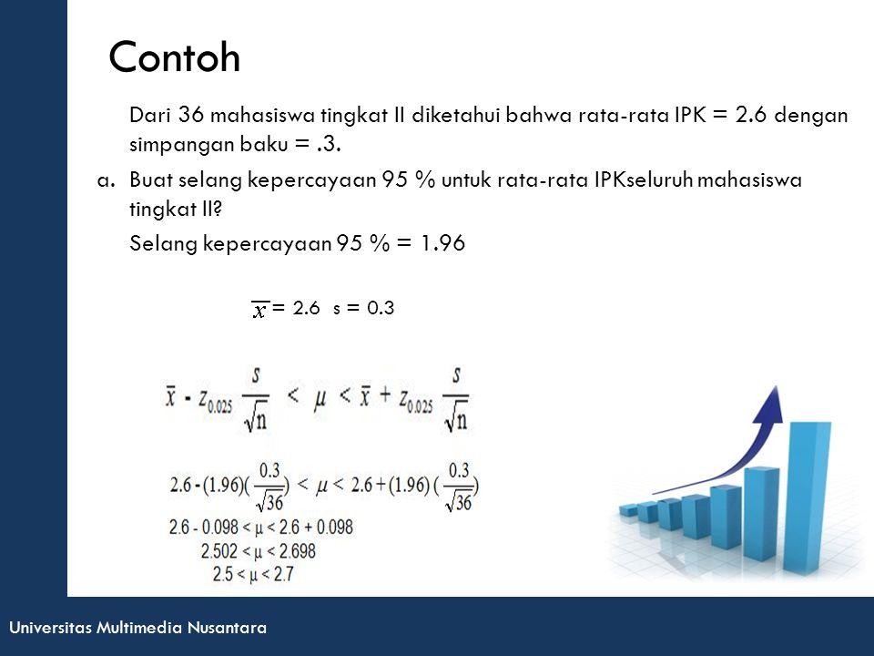 Contoh Dari 36 mahasiswa tingkat II diketahui bahwa rata-rata IPK = 2.6 dengan simpangan baku = .3.