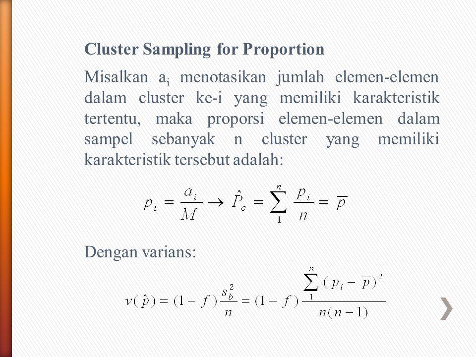 Cluster Sampling for Proportion
