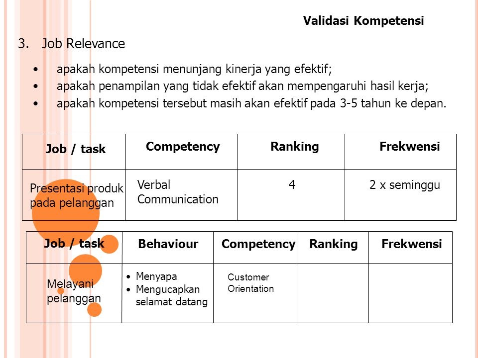 3. Job Relevance Validasi Kompetensi