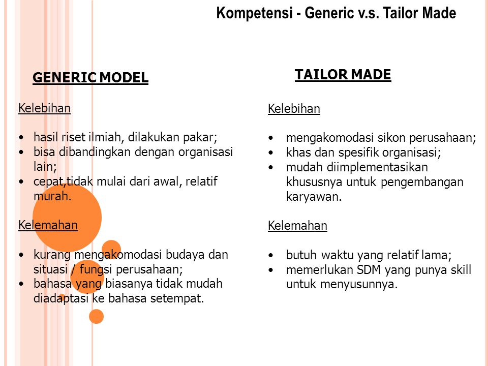 Kompetensi - Generic v.s. Tailor Made