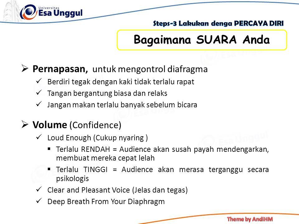 Bagaimana SUARA Anda Pernapasan, untuk mengontrol diafragma
