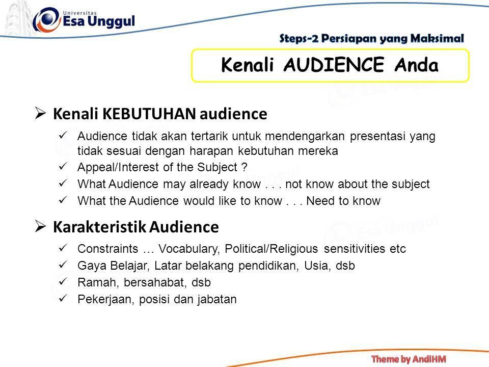 Kenali AUDIENCE Anda Kenali KEBUTUHAN audience Karakteristik Audience